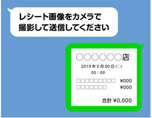 LINE 画面
